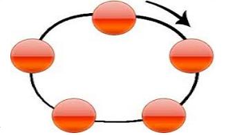 """Принципи організації інформаційної платформи """"Міжнародна мозаїка"""""""